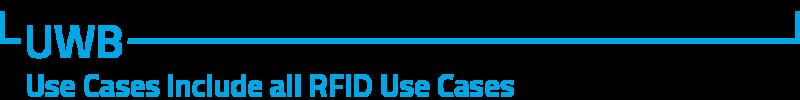 210621 RTLS RFID Comparison Use Cases Infographic 3 UWB EN