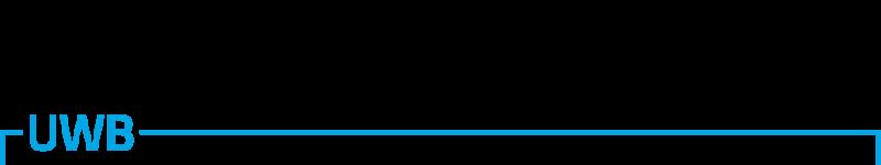 210621 RTLS RFID Comparison Use Cases Infographic 3 RFID