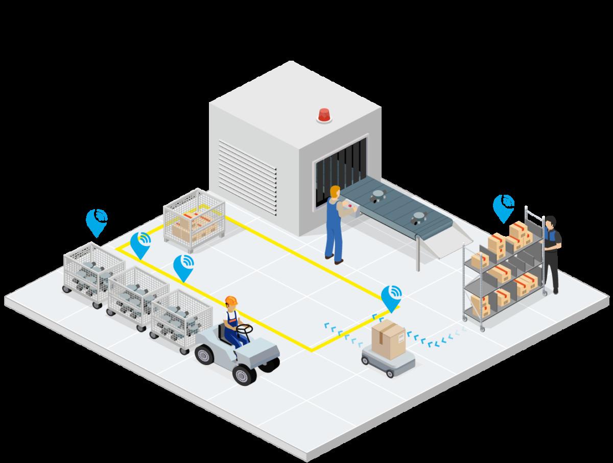 Animation am Beispiel von Tracking von Ladungsträgern