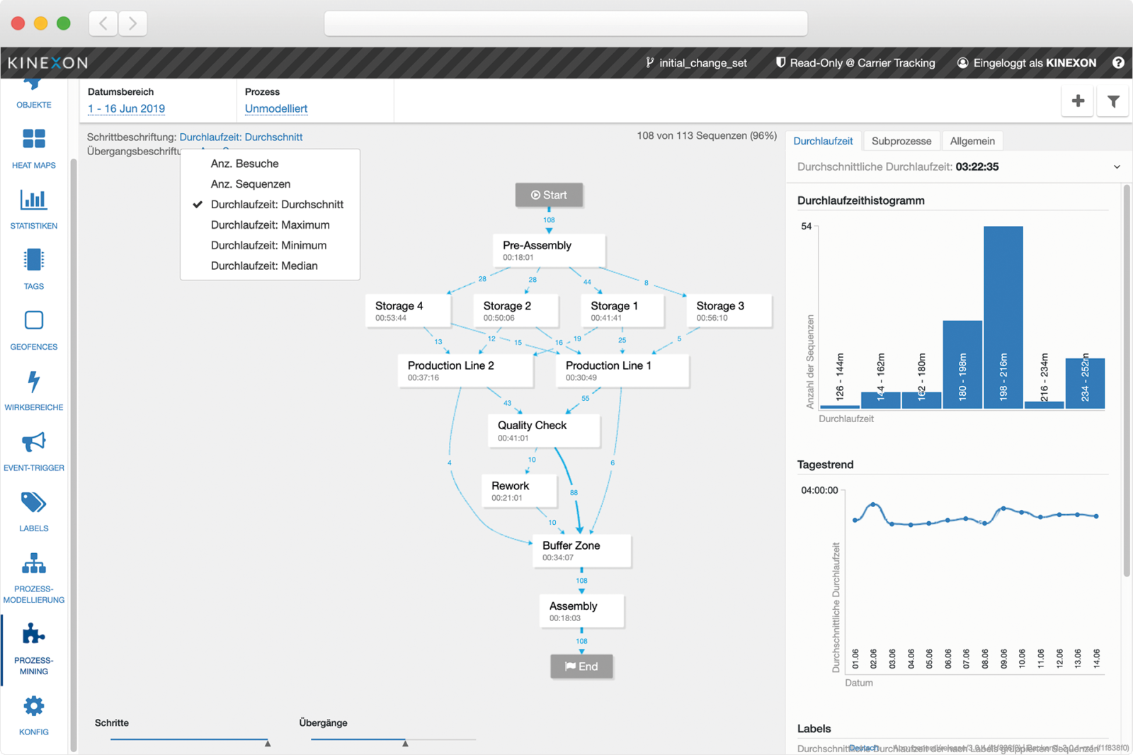 Appscreen Process Mining Mockup DE