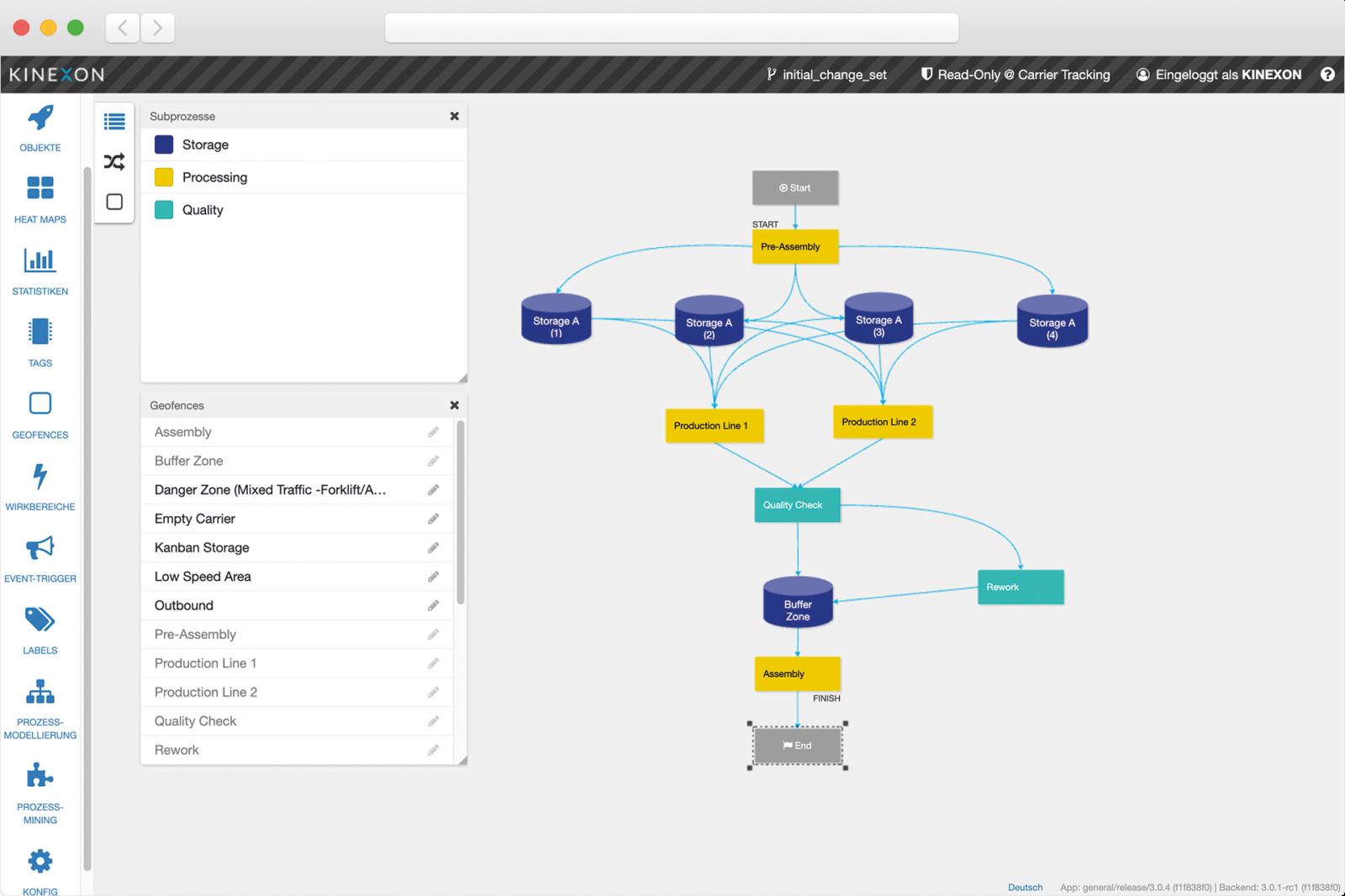Appscreen Process Modeling Mockup DE