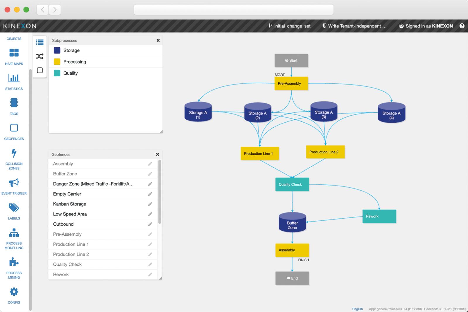 Appscreen Process Modeling Mockup EN