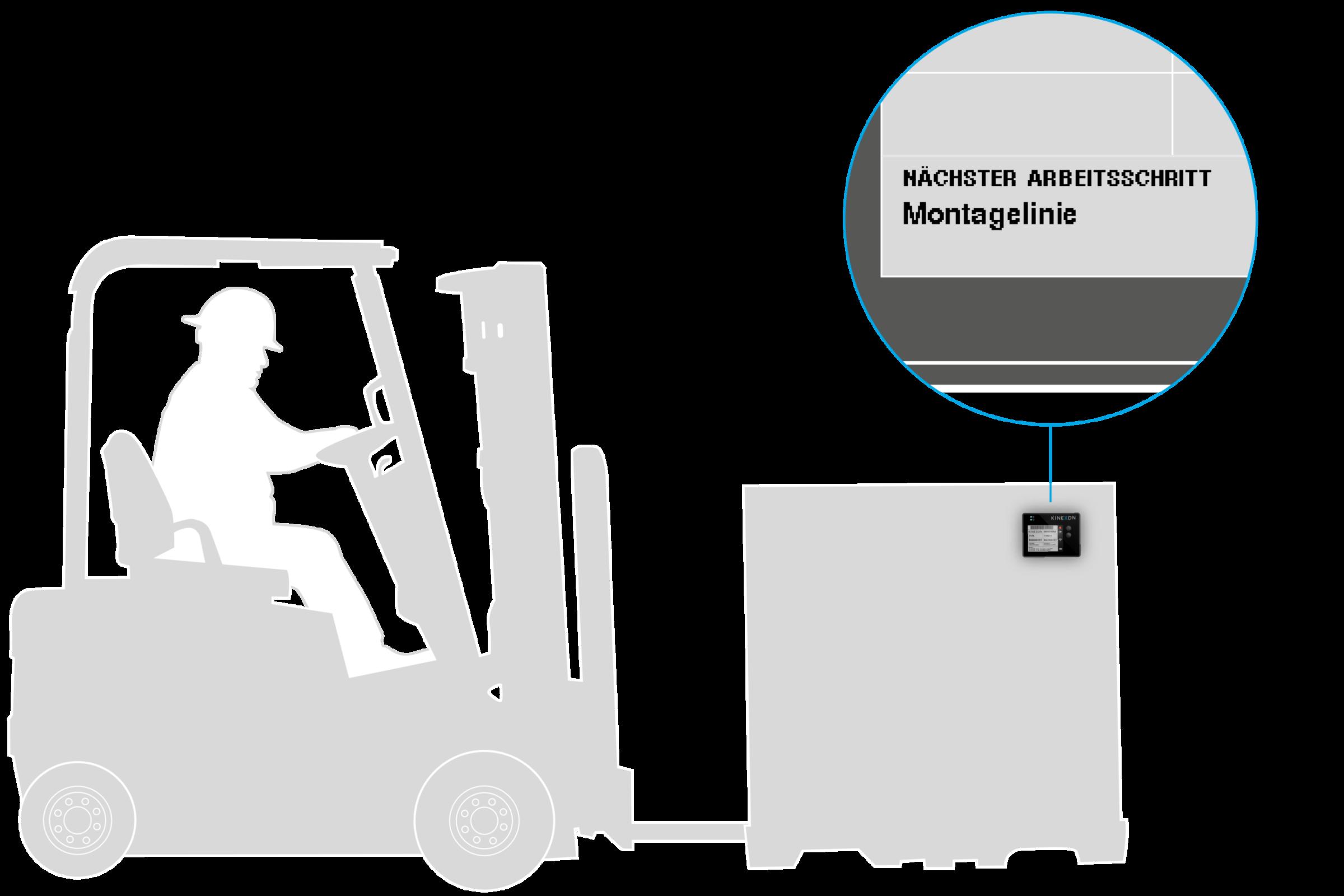 190709 Paperless Logistics e Label