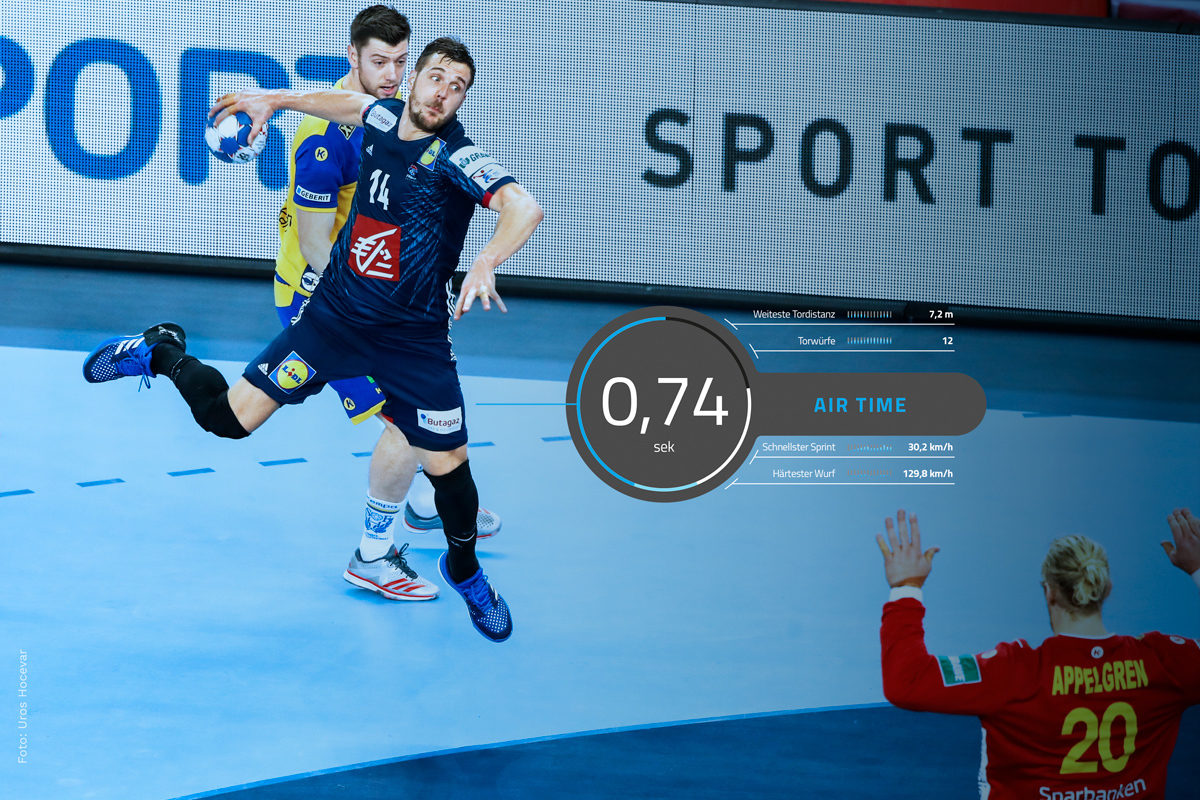 EHF EURO 2020 DE