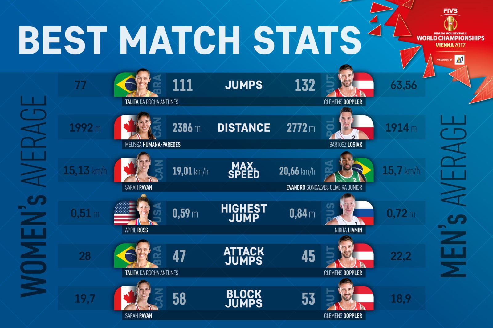 Best_match_stats_beach_volleyball