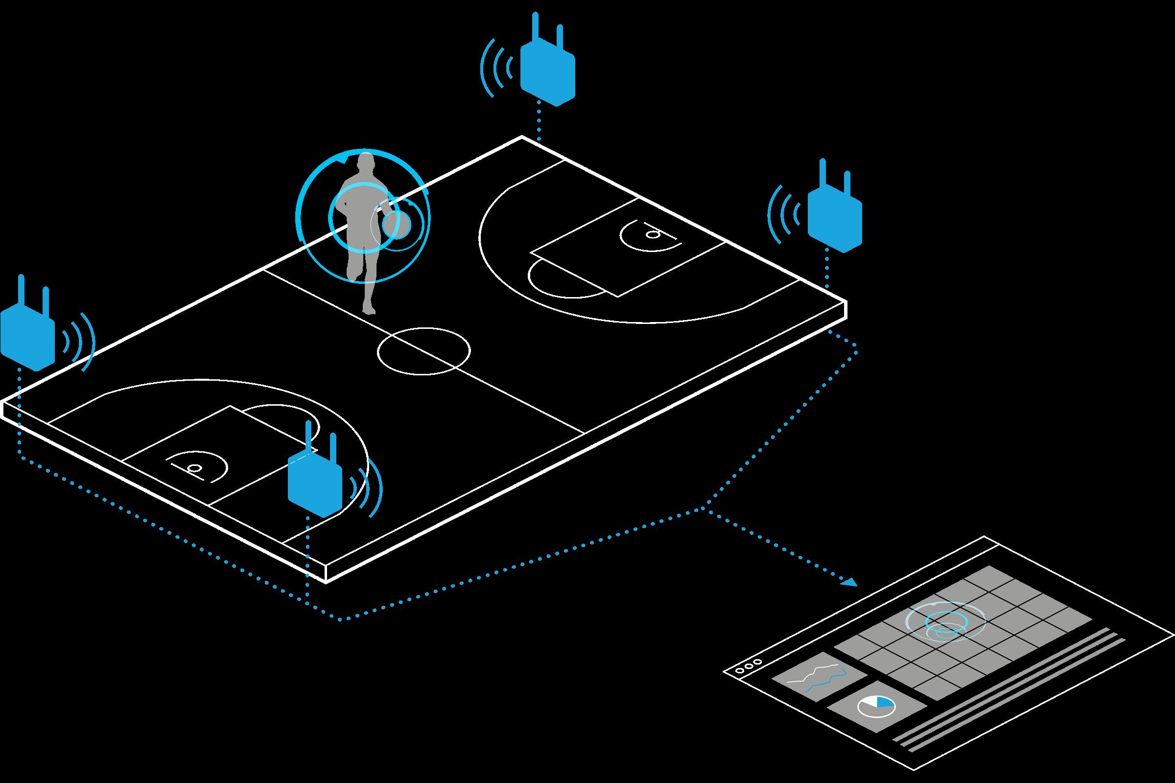 KINEXON system basketball court